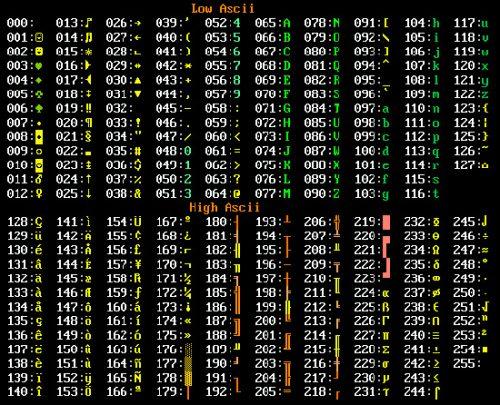 Sistema binario de 60 segundos intercambios
