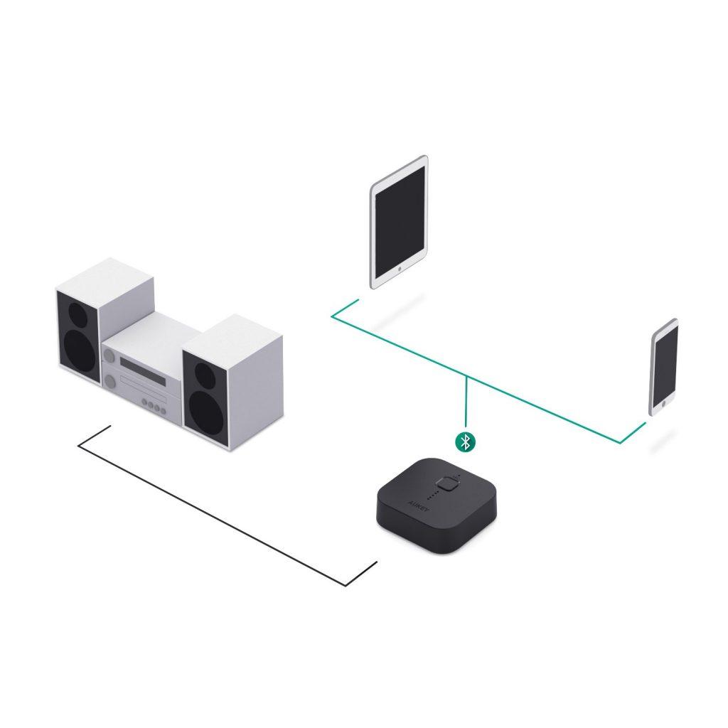 Los 10 mejores receptores Bluetooth para comprar en 2020
